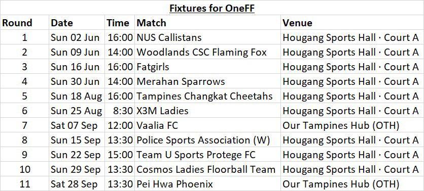Fixtures for OneFF